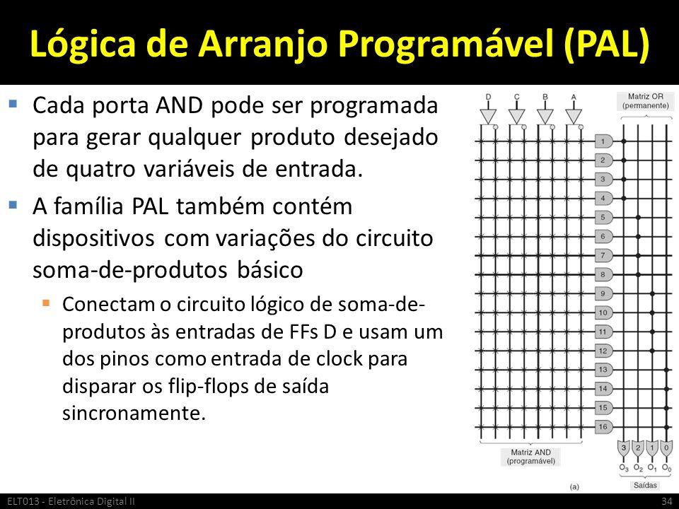 Lógica de Arranjo Programável (PAL) Cada porta AND pode ser programada para gerar qualquer produto desejado de quatro variáveis de entrada. A família