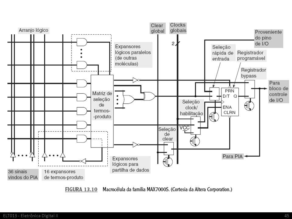 ELT013 - Eletrônica Digital II45