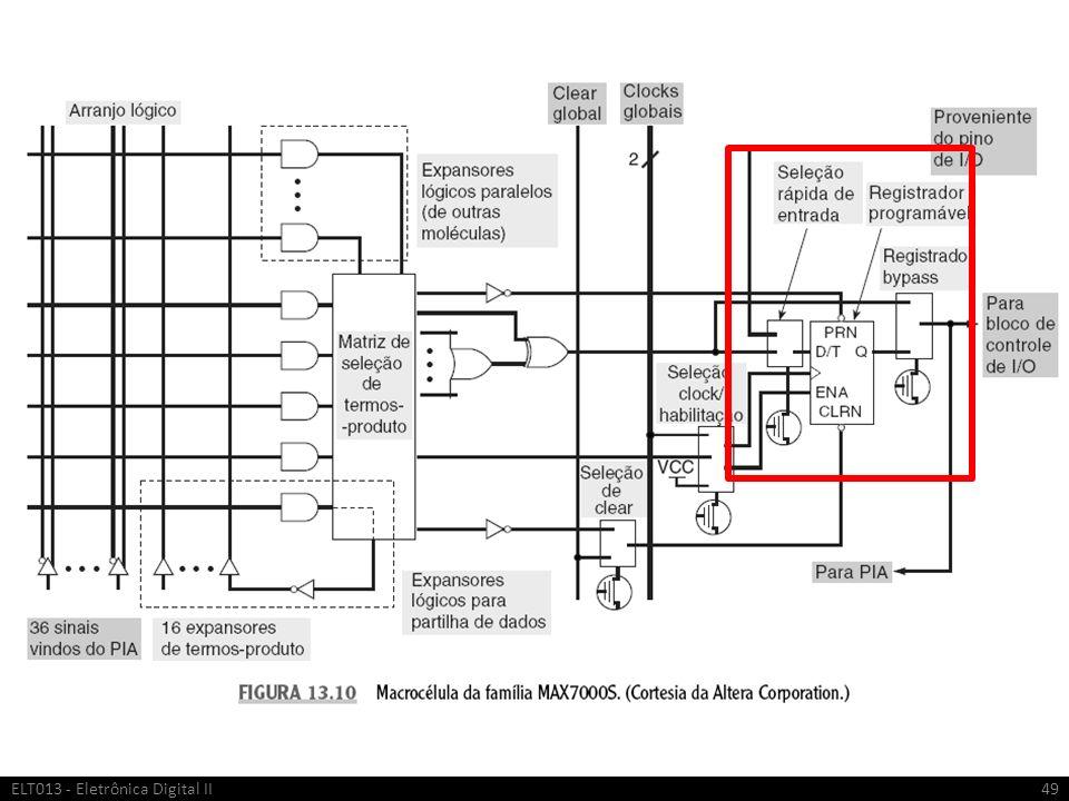 ELT013 - Eletrônica Digital II49