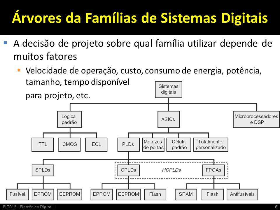 Árvores da Famílias de Sistemas Digitais A decisão de projeto sobre qual família utilizar depende de muitos fatores Velocidade de operação, custo, con