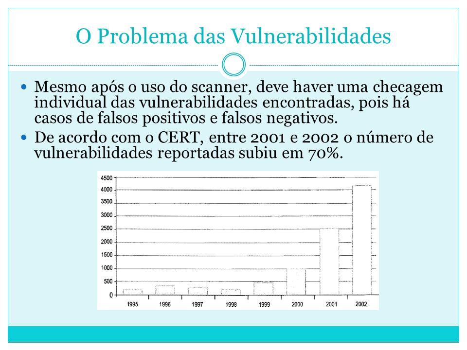 O Problema das Vulnerabilidades Mesmo após o uso do scanner, deve haver uma checagem individual das vulnerabilidades encontradas, pois há casos de falsos positivos e falsos negativos.