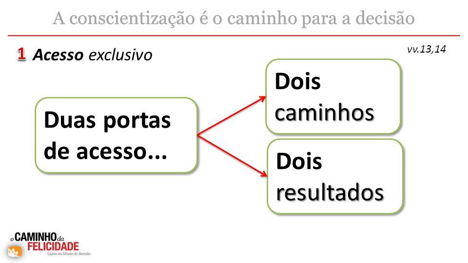 Duas portas de acesso... Acesso exclusivo A conscientização é o caminho para a decisão vv.13,14 caminhos Dois caminhos resultados Dois resultados