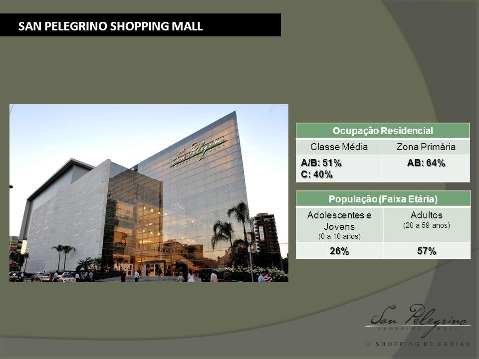 SAN PELEGRINO SHOPPING MALL Espaços de Merchandising e Mídia para Divulgar sua Marca
