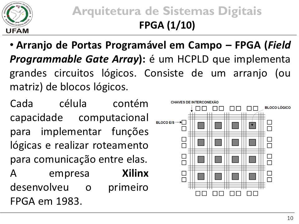 10 Arranjo de Portas Programável em Campo – FPGA (Field Programmable Gate Array): é um HCPLD que implementa grandes circuitos lógicos. Consiste de um