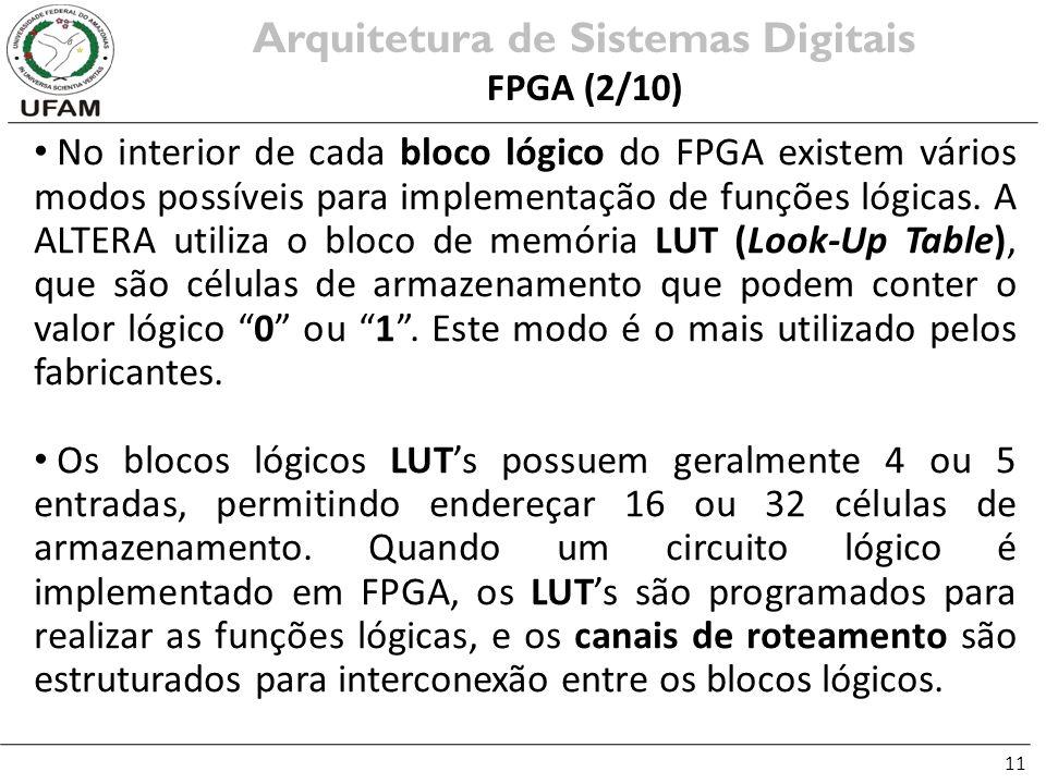 11 No interior de cada bloco lógico do FPGA existem vários modos possíveis para implementação de funções lógicas. A ALTERA utiliza o bloco de memória