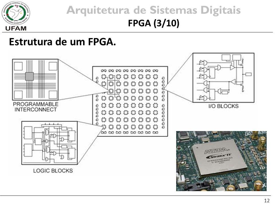 12 Estrutura de um FPGA. Arquitetura de Sistemas Digitais FPGA (3/10)