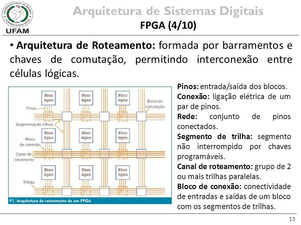 13 Arquitetura de Roteamento: formada por barramentos e chaves de comutação, permitindo interconexão entre células lógicas. Arquitetura de Sistemas Di