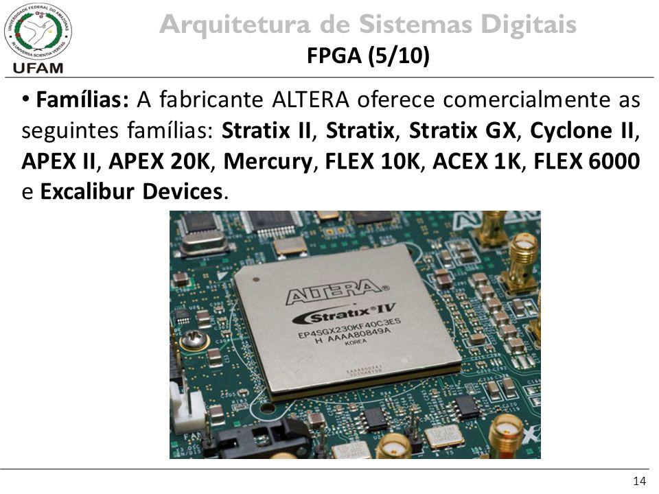 14 Famílias: A fabricante ALTERA oferece comercialmente as seguintes famílias: Stratix II, Stratix, Stratix GX, Cyclone II, APEX II, APEX 20K, Mercury