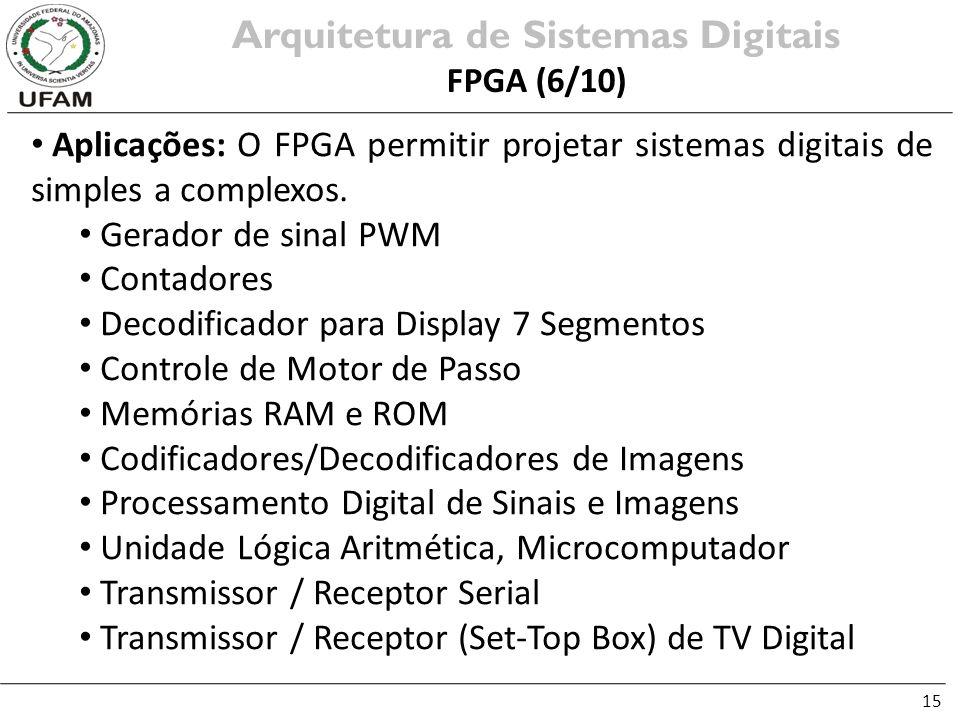 15 Aplicações: O FPGA permitir projetar sistemas digitais de simples a complexos. Gerador de sinal PWM Contadores Decodificador para Display 7 Segment