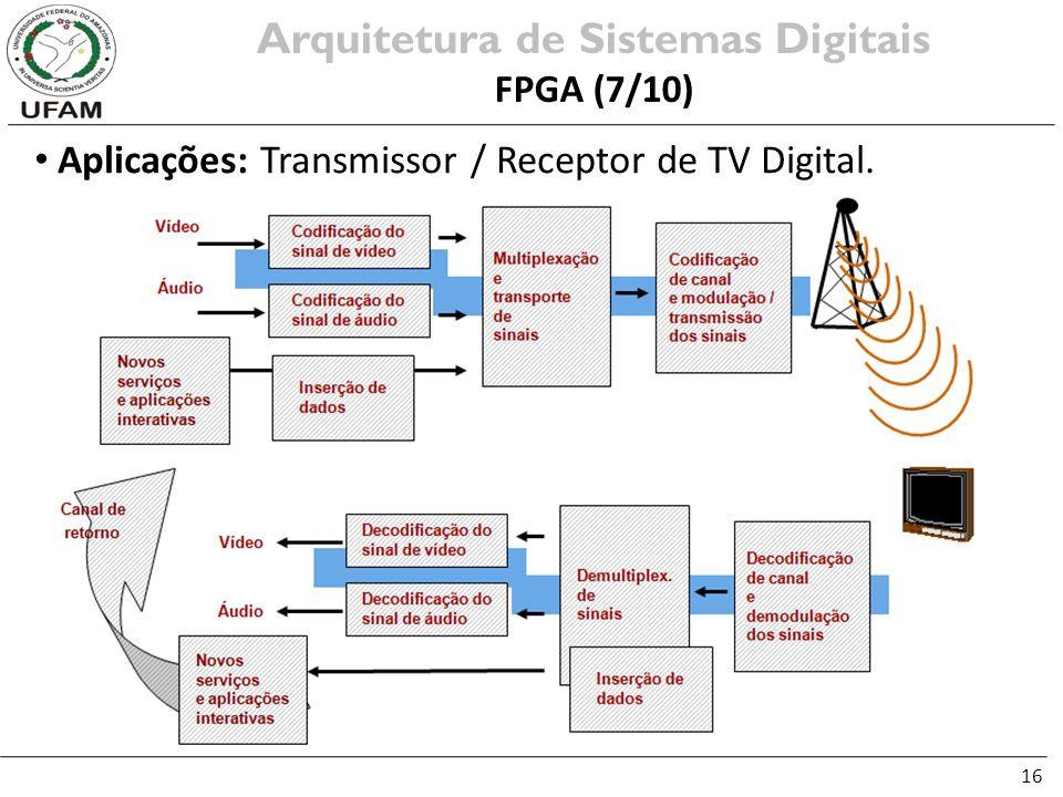 16 Aplicações: Transmissor / Receptor de TV Digital. Arquitetura de Sistemas Digitais FPGA (7/10)