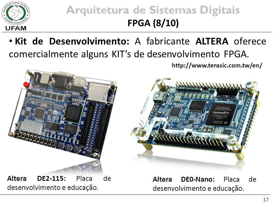 17 Kit de Desenvolvimento: A fabricante ALTERA oferece comercialmente alguns KITs de desenvolvimento FPGA. Arquitetura de Sistemas Digitais FPGA (8/10