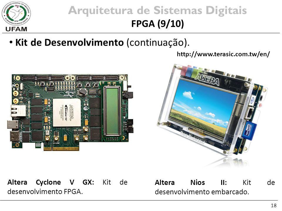 18 Kit de Desenvolvimento (continuação). Arquitetura de Sistemas Digitais FPGA (9/10) Altera Cyclone V GX: Kit de desenvolvimento FPGA. Altera Nios II
