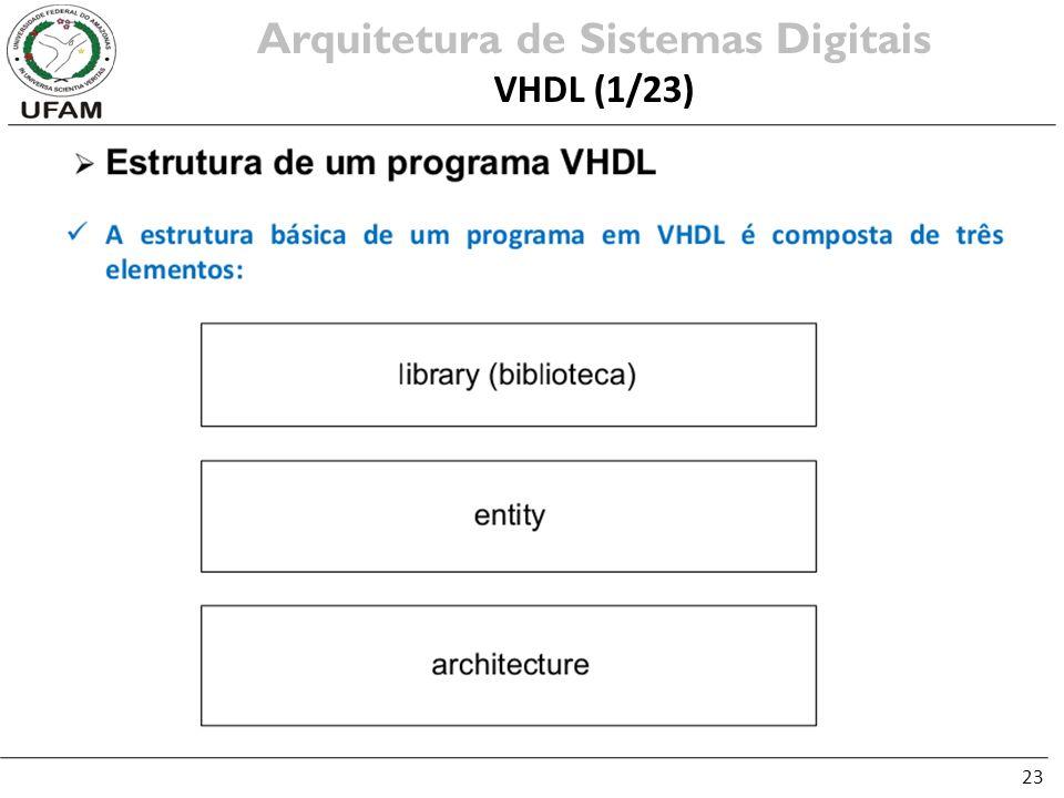 23 Arquitetura de Sistemas Digitais VHDL (1/23)