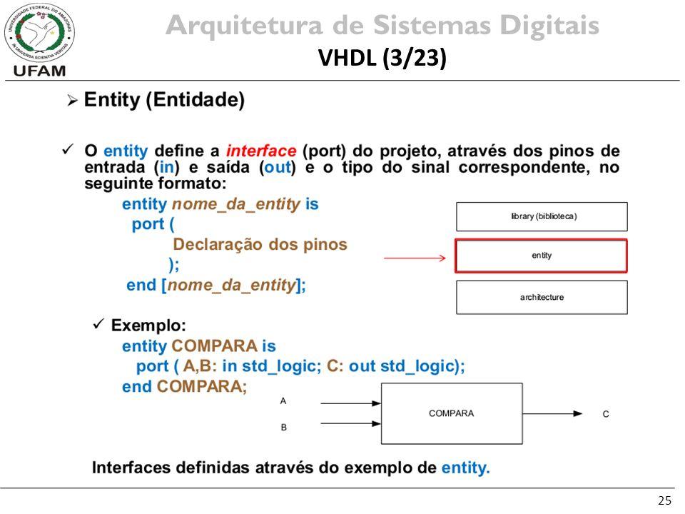 25 Arquitetura de Sistemas Digitais VHDL (3/23)