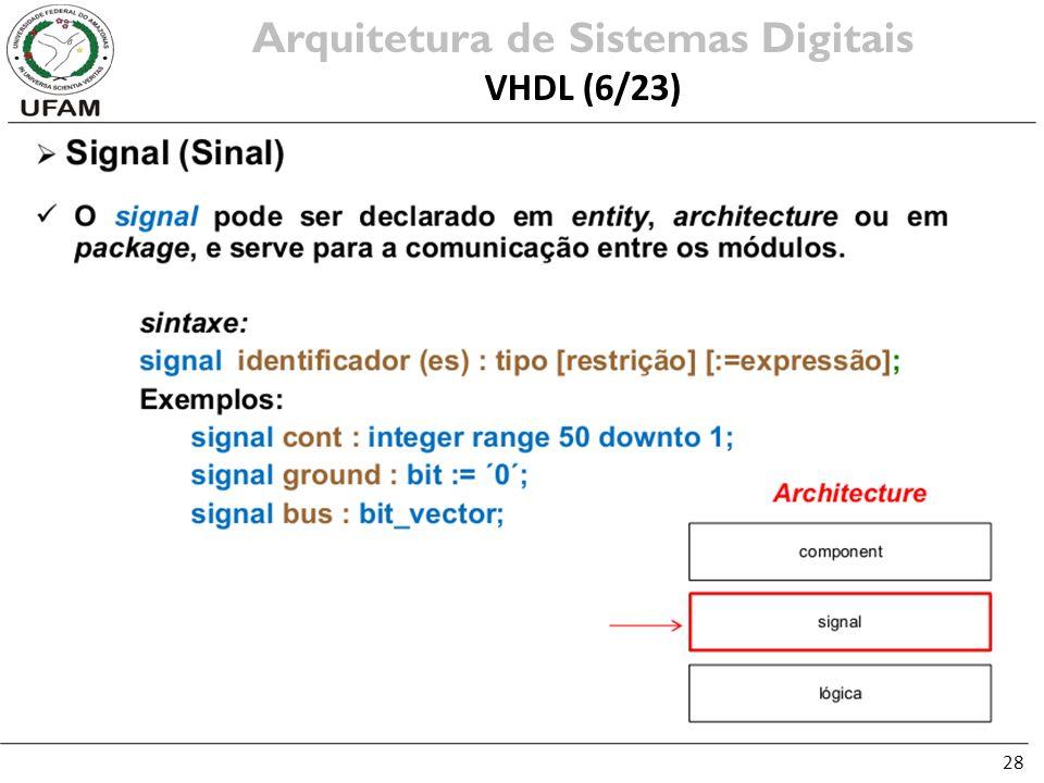 28 Arquitetura de Sistemas Digitais VHDL (6/23)