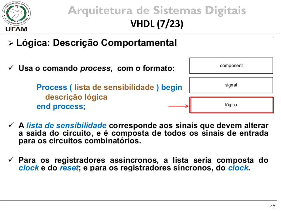 29 Arquitetura de Sistemas Digitais VHDL (7/23)