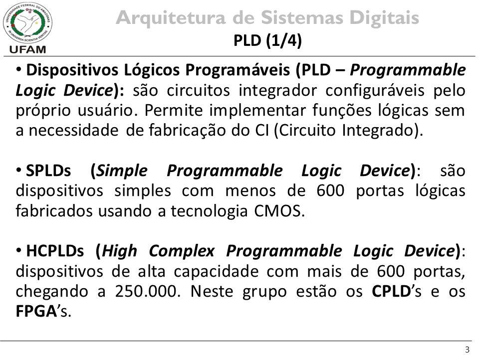 3 Dispositivos Lógicos Programáveis (PLD – Programmable Logic Device): são circuitos integrador configuráveis pelo próprio usuário. Permite implementa