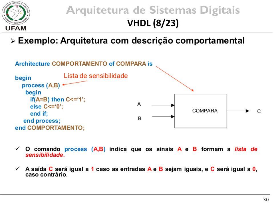 30 Arquitetura de Sistemas Digitais VHDL (8/23)