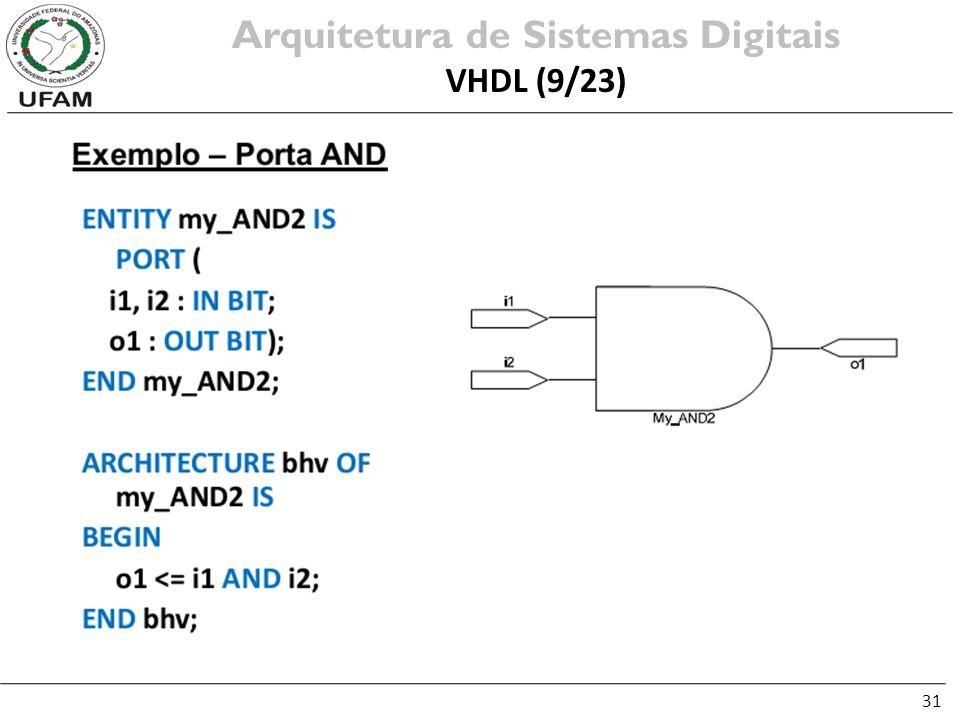31 Arquitetura de Sistemas Digitais VHDL (9/23)