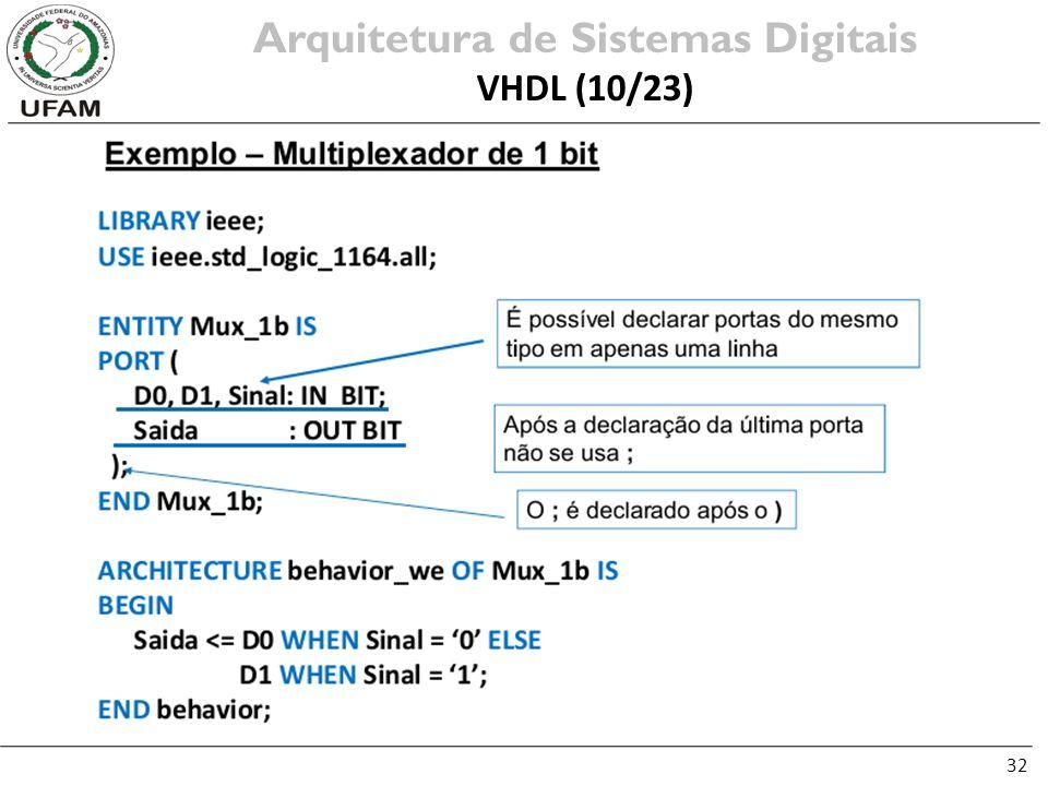 32 Arquitetura de Sistemas Digitais VHDL (10/23)