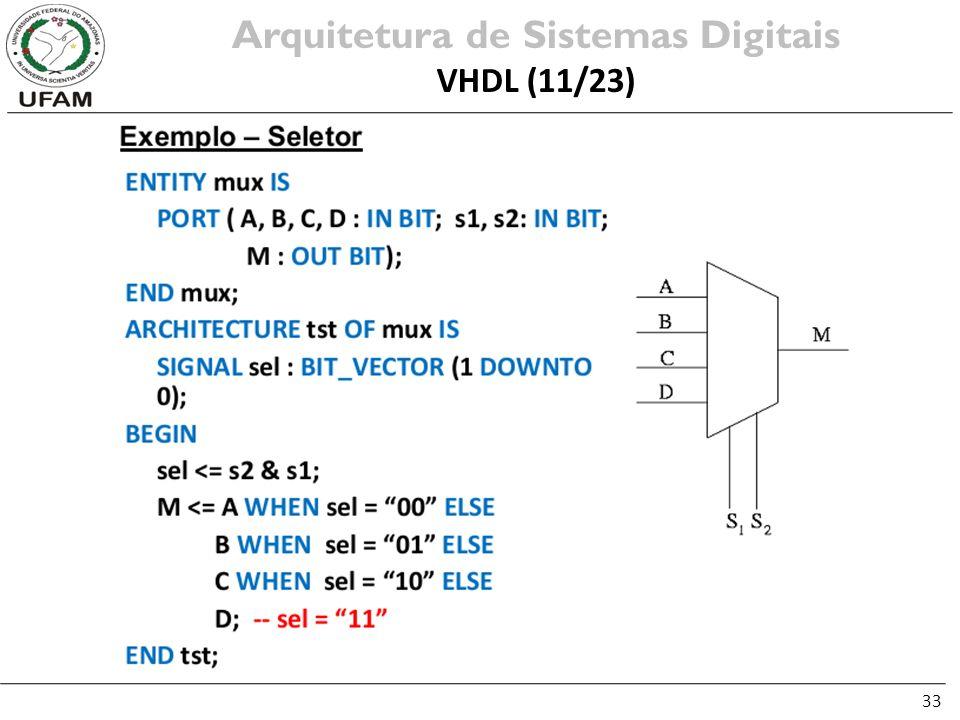 33 Arquitetura de Sistemas Digitais VHDL (11/23)