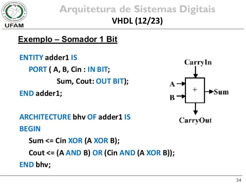 34 Arquitetura de Sistemas Digitais VHDL (12/23)