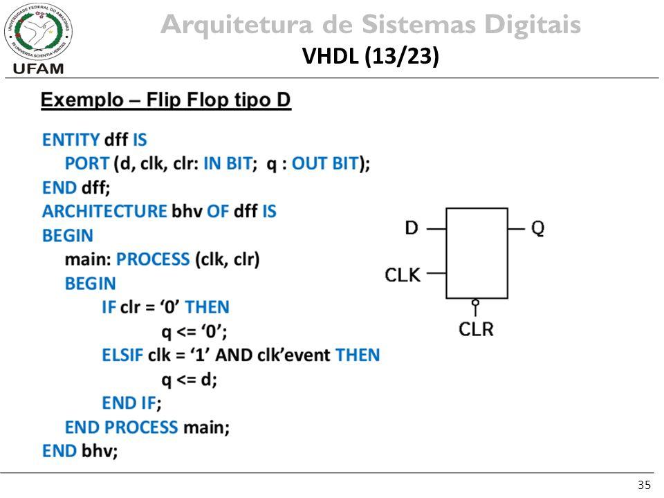 35 Arquitetura de Sistemas Digitais VHDL (13/23)