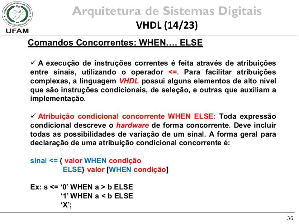 36 Arquitetura de Sistemas Digitais VHDL (14/23)