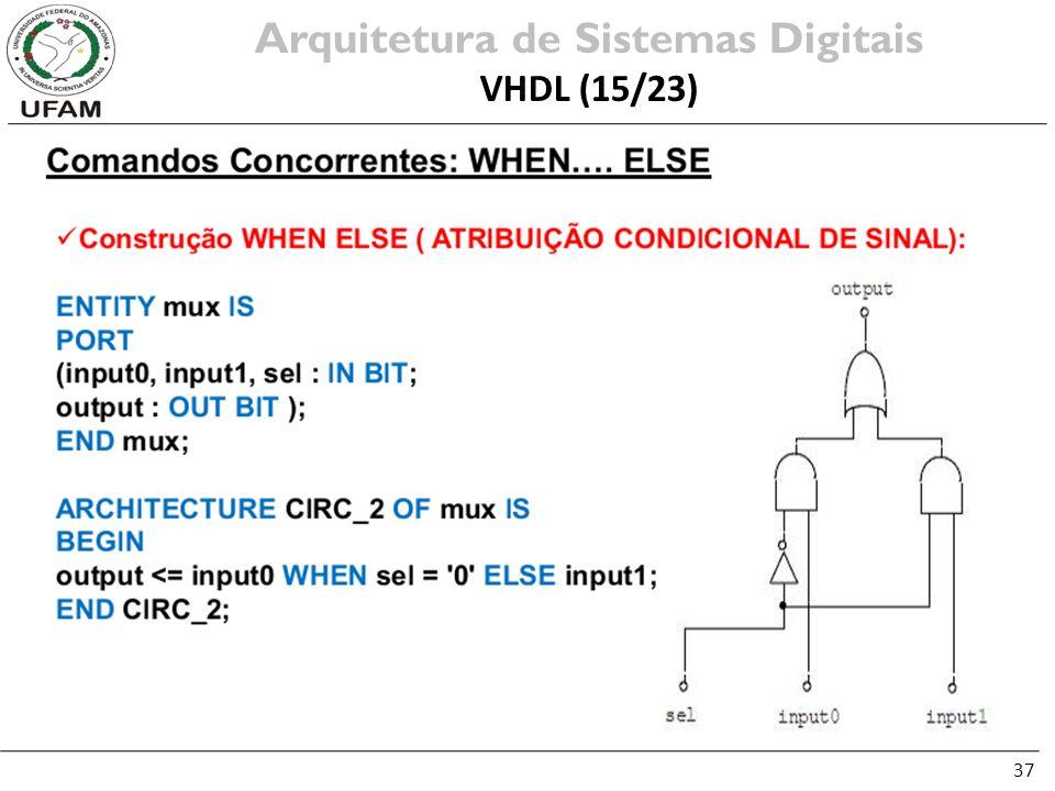 37 Arquitetura de Sistemas Digitais VHDL (15/23)