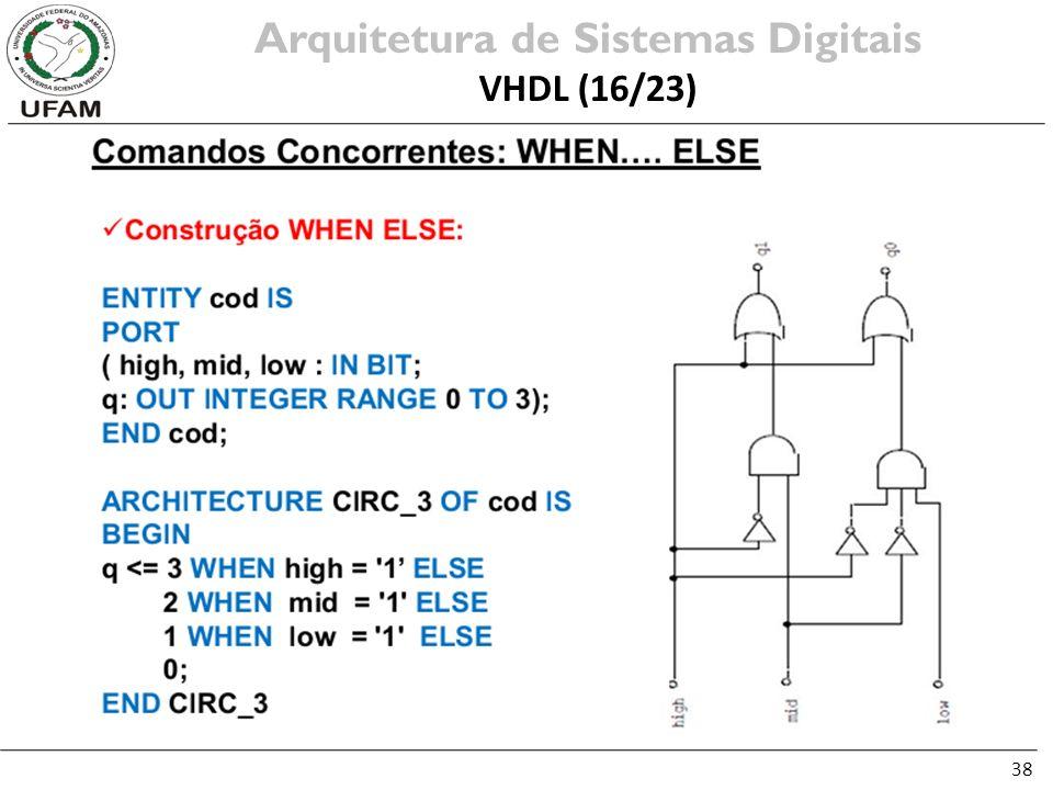 38 Arquitetura de Sistemas Digitais VHDL (16/23)