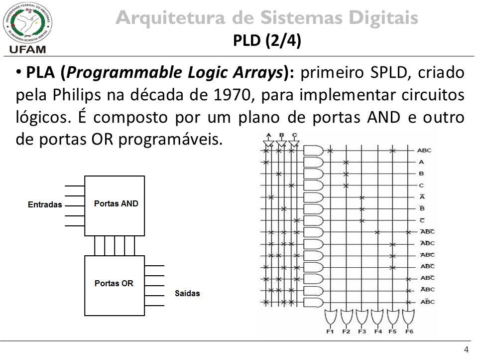 4 PLA (Programmable Logic Arrays): primeiro SPLD, criado pela Philips na década de 1970, para implementar circuitos lógicos. É composto por um plano d