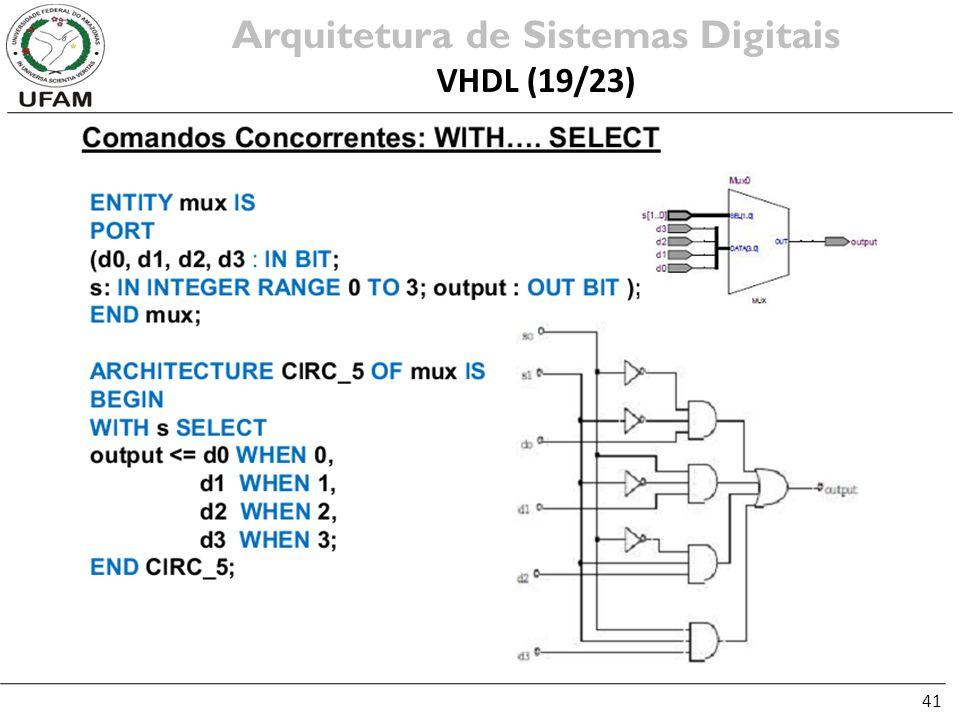 41 Arquitetura de Sistemas Digitais VHDL (19/23)