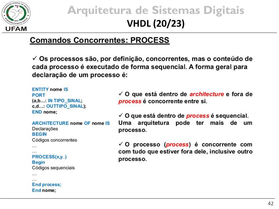 42 Arquitetura de Sistemas Digitais VHDL (20/23)