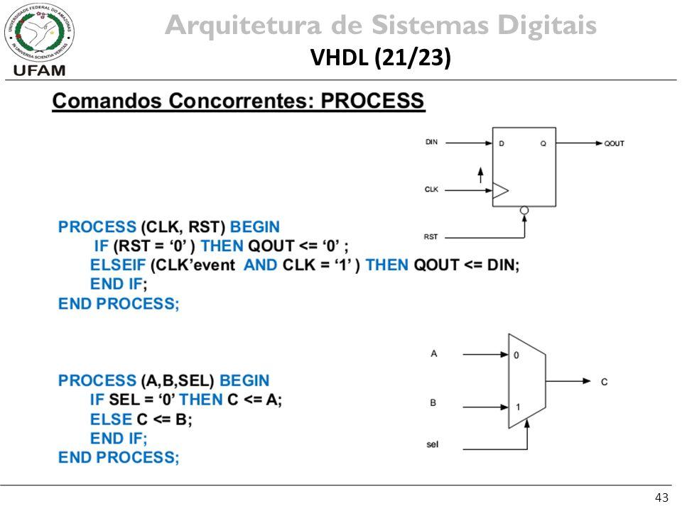 43 Arquitetura de Sistemas Digitais VHDL (21/23)