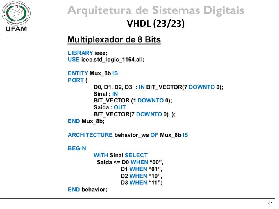 45 Arquitetura de Sistemas Digitais VHDL (23/23)