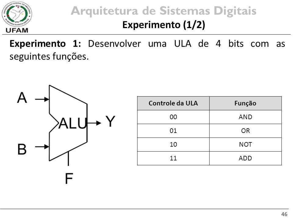 46 Experimento 1: Desenvolver uma ULA de 4 bits com as seguintes funções. Arquitetura de Sistemas Digitais Experimento (1/2) Controle da ULAFunção 00A