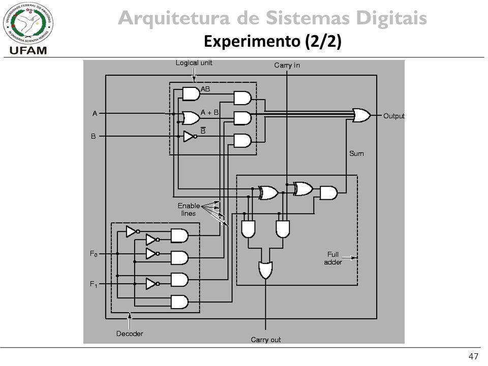 47 Arquitetura de Sistemas Digitais Experimento (2/2)