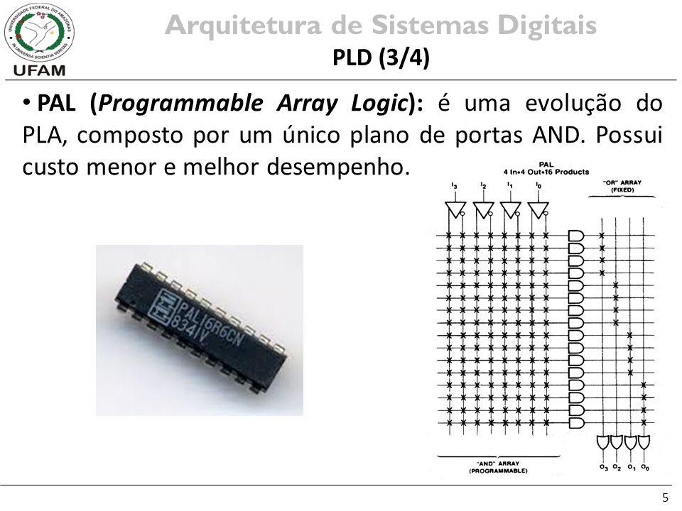 5 PAL (Programmable Array Logic): é uma evolução do PLA, composto por um único plano de portas AND. Possui custo menor e melhor desempenho. Arquitetur