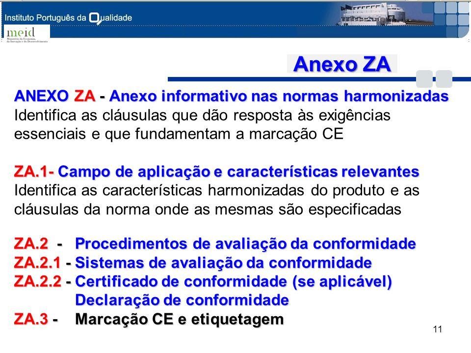 Anexo ZA ANEXO ZA - Anexo informativo nas normas harmonizadas Identifica as cláusulas que dão resposta às exigências essenciais e que fundamentam a ma