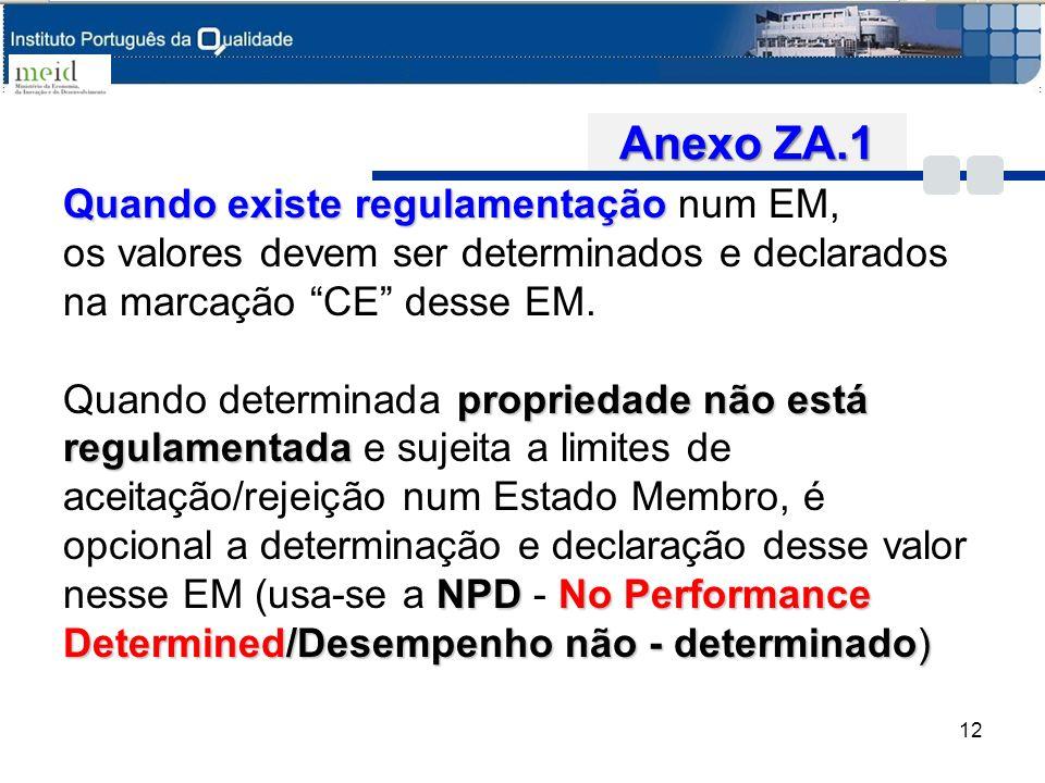 Anexo ZA.1 Quando existe regulamentação Quando existe regulamentação num EM, os valores devem ser determinados e declarados na marcação CE desse EM. p