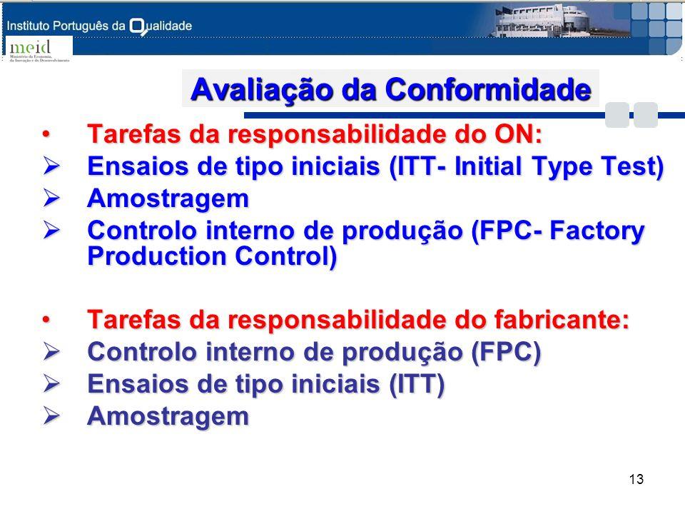 Avaliação da Conformidade Tarefas da responsabilidade do ON:Tarefas da responsabilidade do ON: Ensaios de tipo iniciais (ITT- Initial Type Test) Ensai