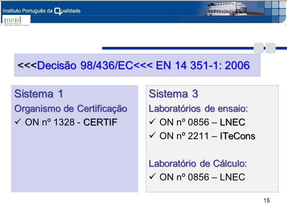 <<<Decisão 98/436/EC<<< EN 14 351-1: 2006 Sistema 1 Organismo de Certificação CERTIF ON nº 1328 - CERTIF Sistema 3 Laboratórios de ensaio: LNEC ON nº