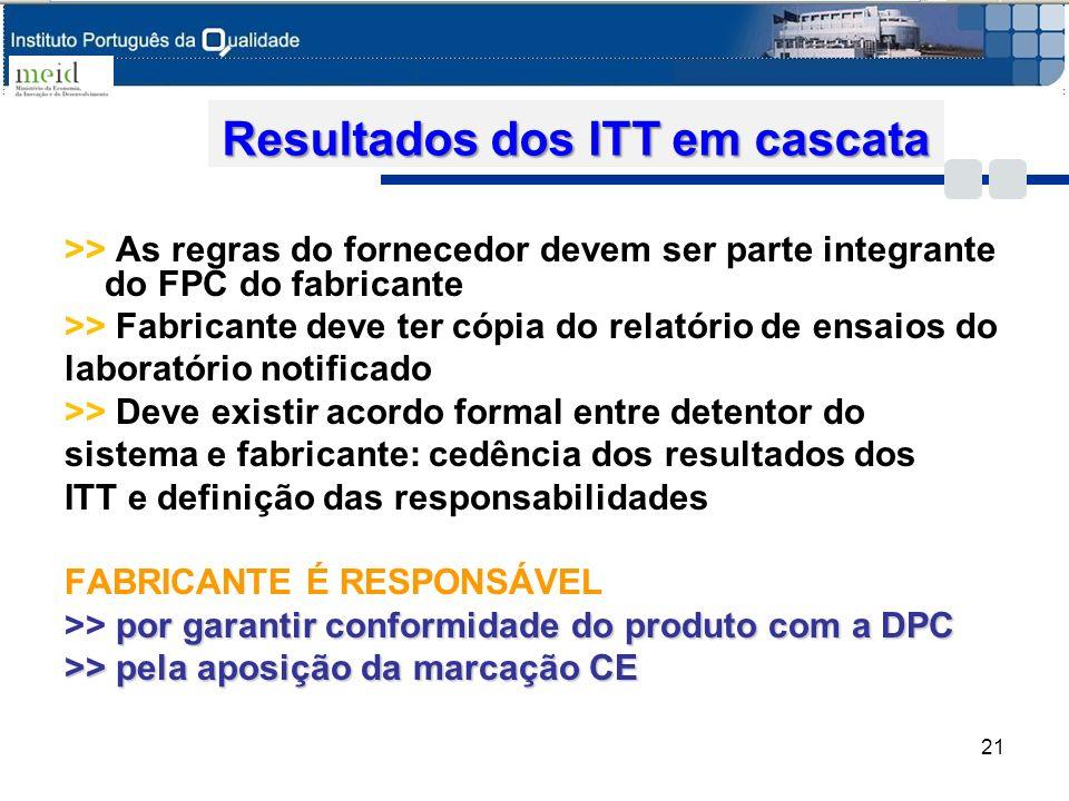 Resultados dos ITT em cascata >> As regras do fornecedor devem ser parte integrante do FPC do fabricante >> Fabricante deve ter cópia do relatório de