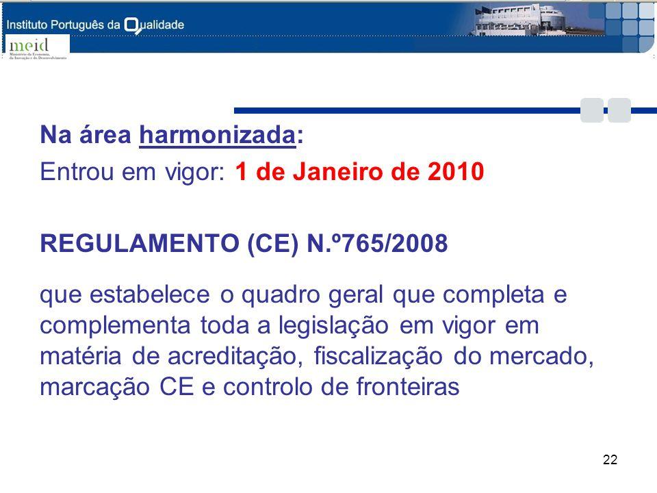 Na área harmonizada: Entrou em vigor: 1 de Janeiro de 2010 REGULAMENTO (CE) N.º765/2008 que estabelece o quadro geral que completa e complementa toda