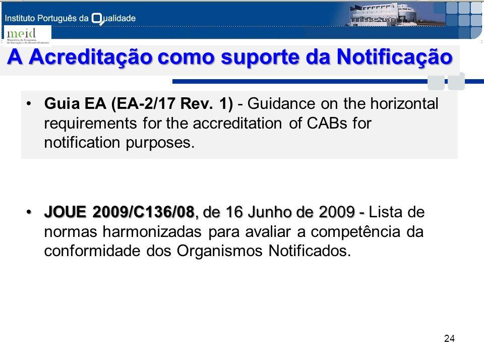 A Acreditação como suporte da Notificação Guia EA (EA-2/17 Rev. 1) - Guidance on the horizontal requirements for the accreditation of CABs for notific