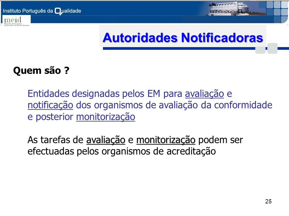 Autoridades Notificadoras Quem são ? Entidades designadas pelos EM para avaliação e notificação dos organismos de avaliação da conformidade e posterio