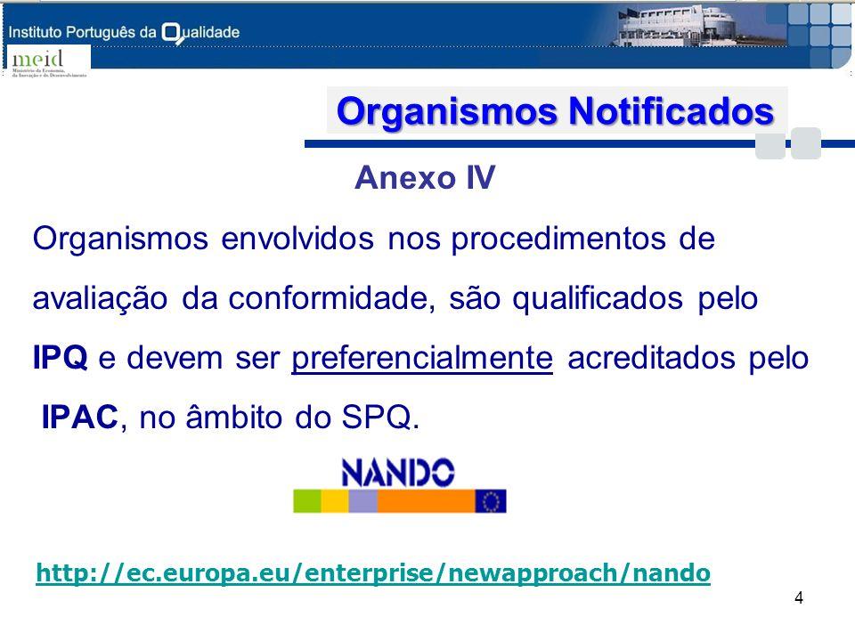 Organismos Notificados Anexo IV Organismos envolvidos nos procedimentos de avaliação da conformidade, são qualificados pelo IPQ e devem ser preferenci