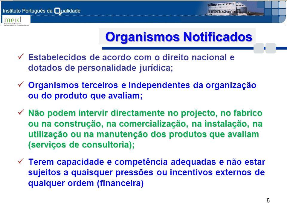 Organismos Notificados Organismos Notificados Estabelecidos de acordo com o direito nacional e dotados de personalidade jurídica; Organismos terceiros