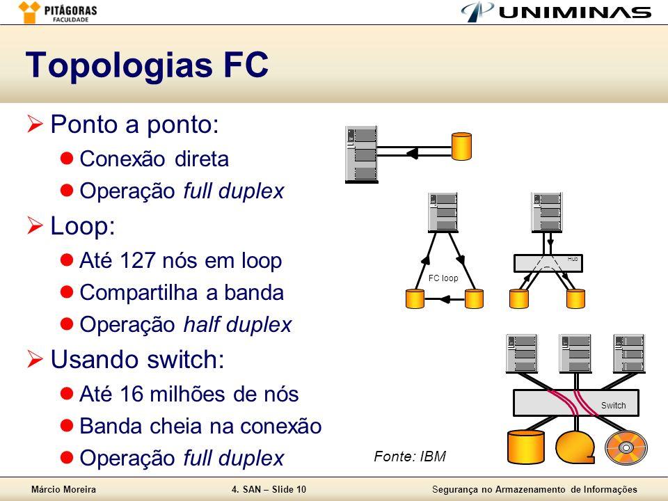 Márcio Moreira4. SAN – Slide 10Segurança no Armazenamento de Informações Topologias FC Ponto a ponto: Conexão direta Operação full duplex Loop: Até 12