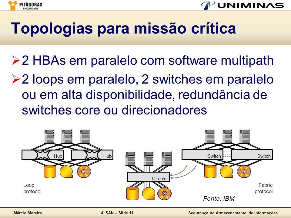 Márcio Moreira4. SAN – Slide 11Segurança no Armazenamento de Informações Topologias para missão crítica 2 HBAs em paralelo com software multipath 2 lo